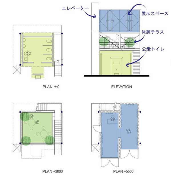 神戸港設計